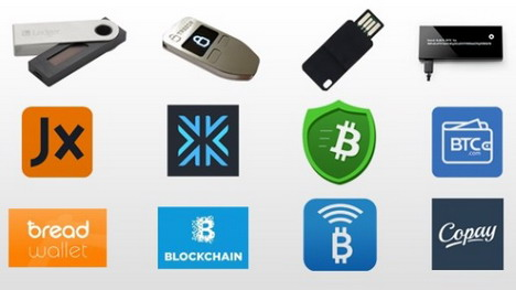 crypto wallet types